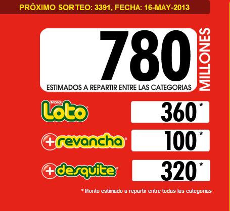 pozo-loto-3391