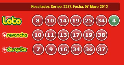 resultados-loto-3387