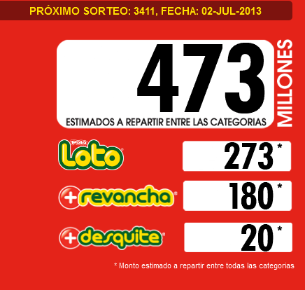 pozo-loto-3411