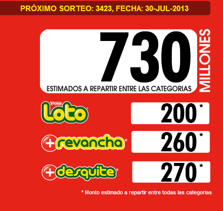 pozo-loto-3423
