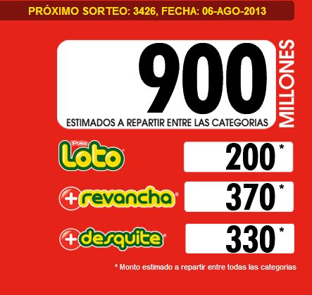 pozo-loto-3426