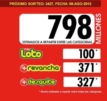 pozo-loto-3427
