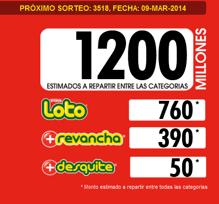 pozo-loto-3518