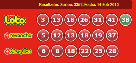 Resultados Loto Sorteo 3352 Fecha 14/02/2013