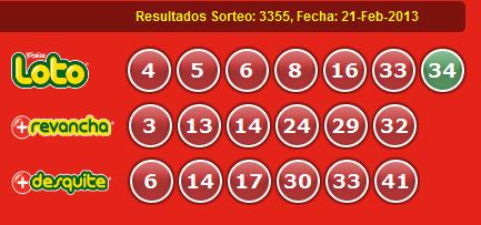 Resultados Loto Sorteo 3355 Fecha 21/02/2013