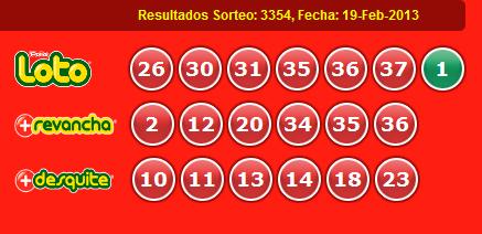 Resultados Loto Sorteo 3354 Fecha 19/02/2013