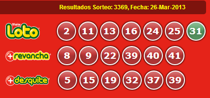sorteo 3369
