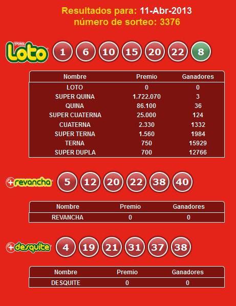sorteo-loto-3376