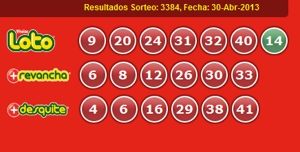 sorteo-resultado-loto-3384