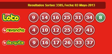 loto-3385