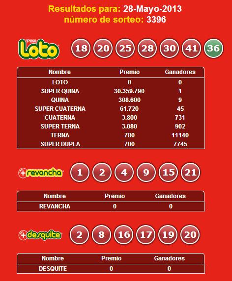 loto-3396