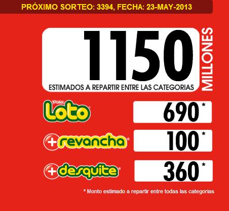 pozo-loto-3394
