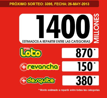 pozo-loto-3395