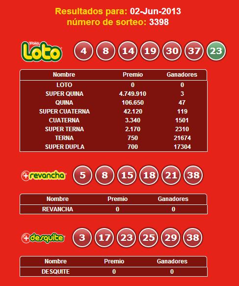 loto-3398