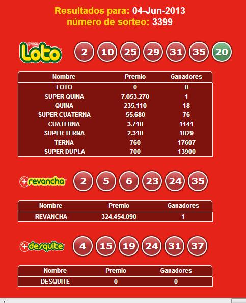loto-3399