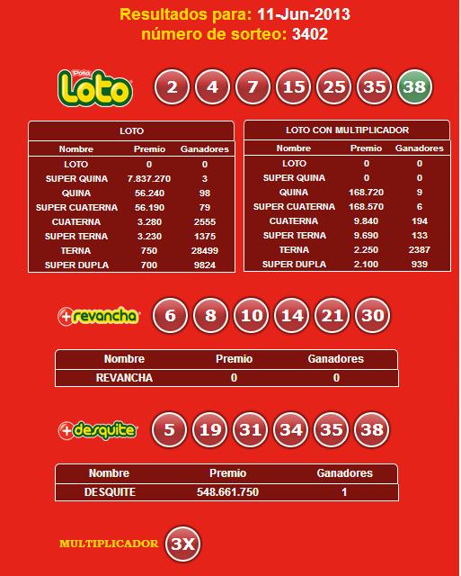 loto-3402