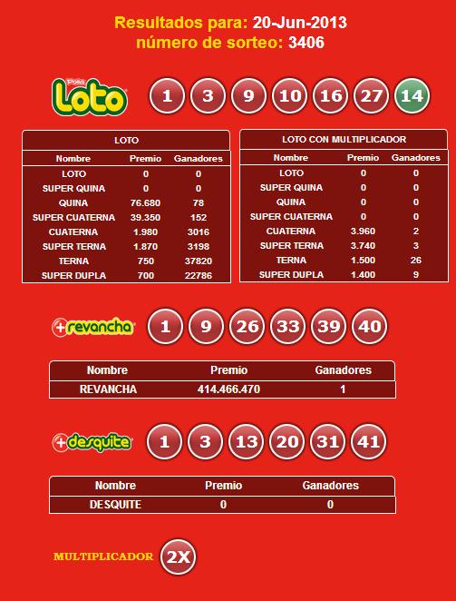 loto-3406