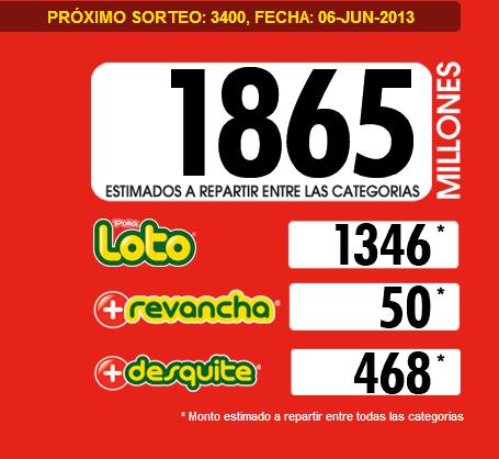 pozo-loto-3400