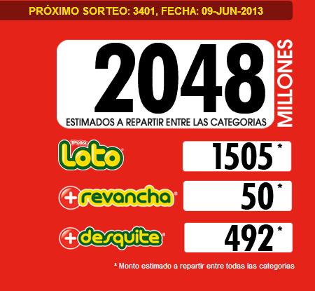 pozo-loto-3401
