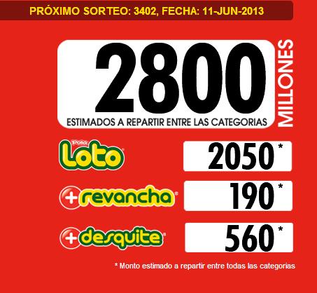 pozo-loto-3402