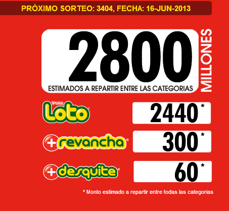 pozo-loto-3404