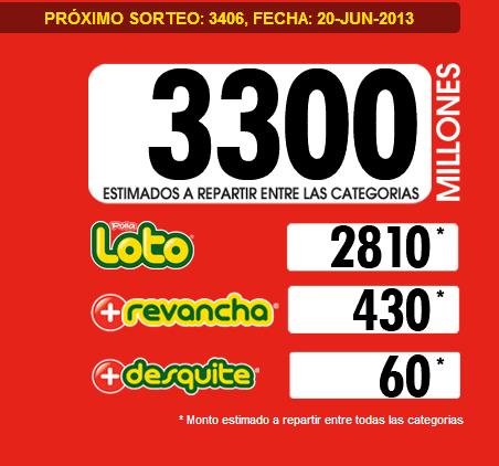 pozo-loto-3406