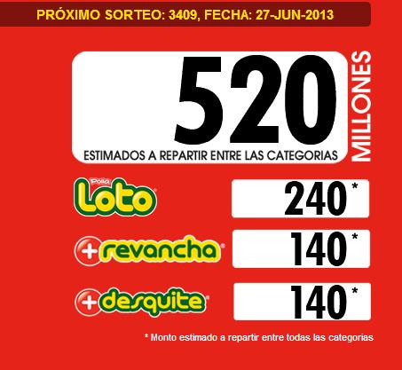 pozo-loto-3409