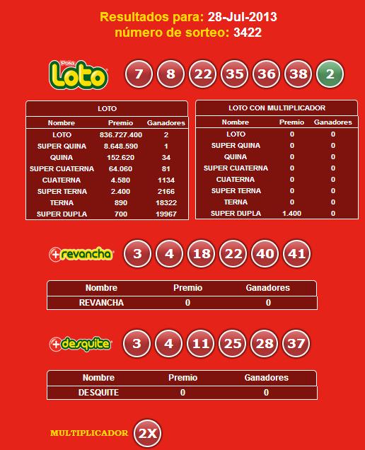 loto-3422