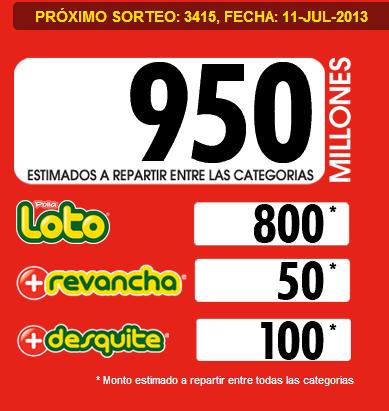 pozo-loto-3415