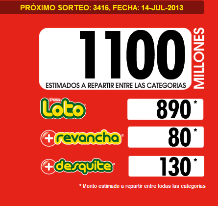 pozo-loto-3416
