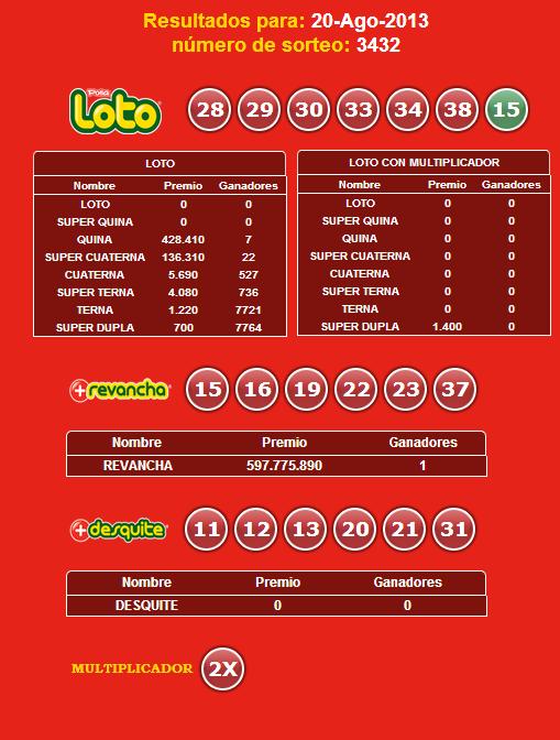 Loto-3432