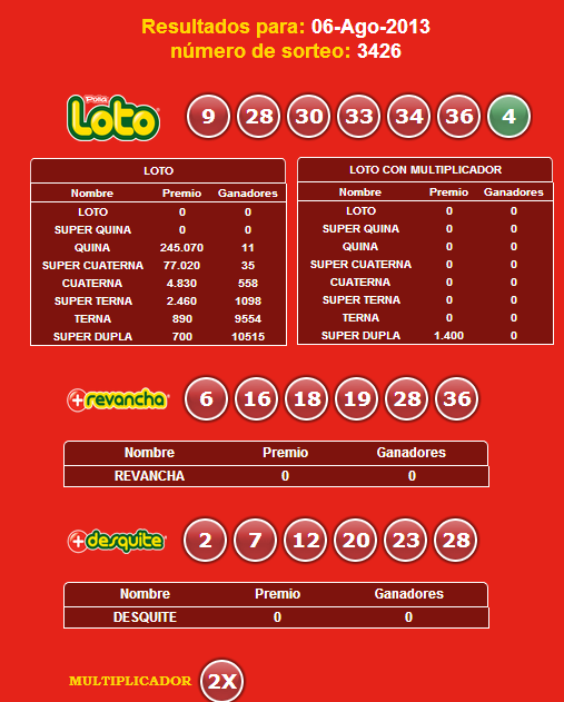 loto-3426