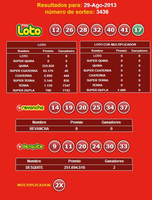 loto-3436