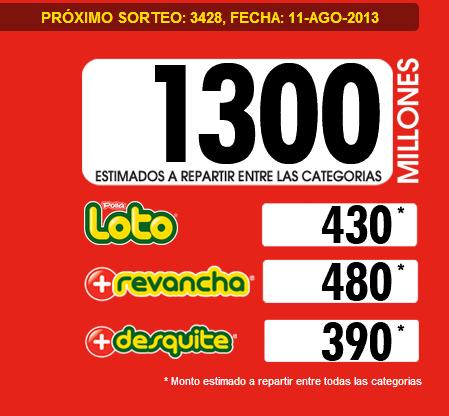 pozo-loto-3428