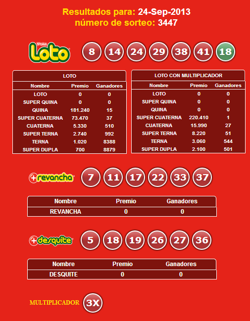 loto-3447