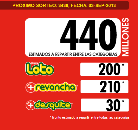 pozo-loto-3438