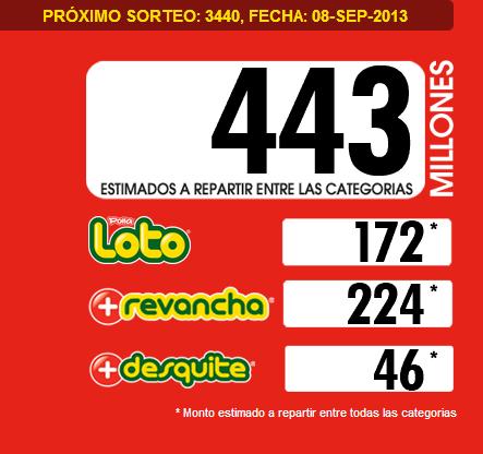 pozo-loto-3440