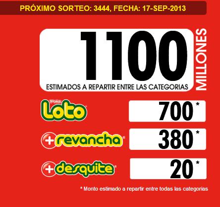 pozo-loto-3444