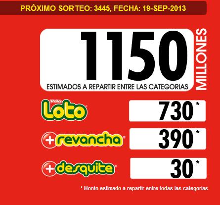 pozo-loto-3445