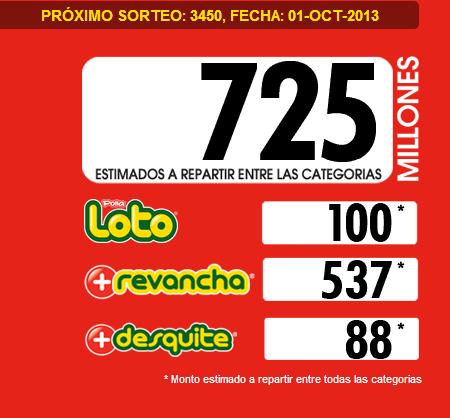 pozo-loto-3450