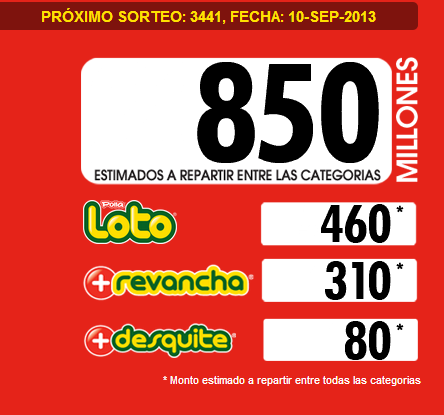 pozo-loto3441