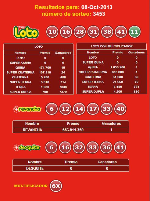 loto-3453