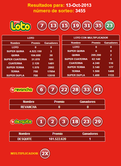loto-3455