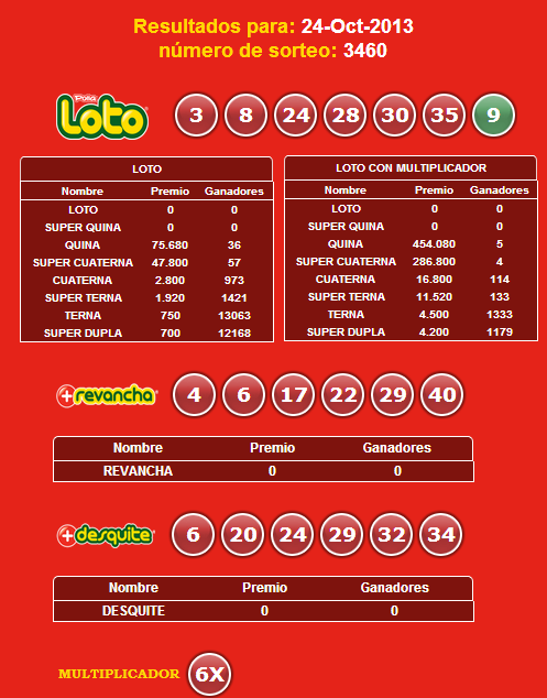 loto-3460