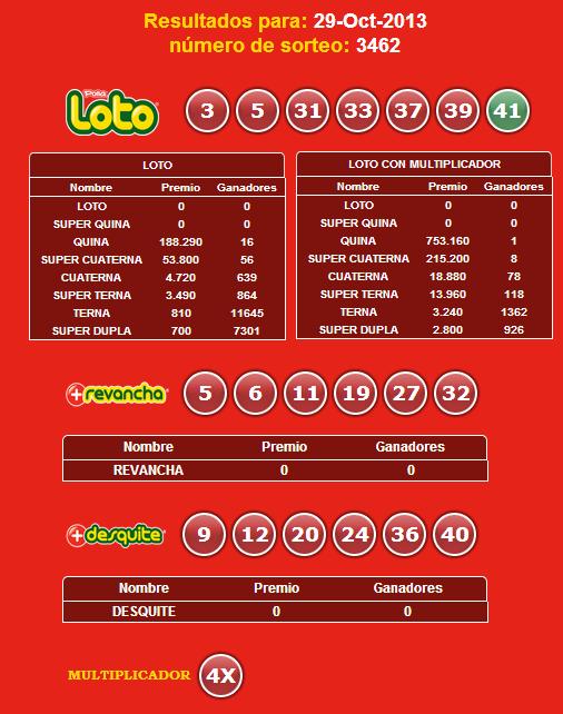 loto-3462
