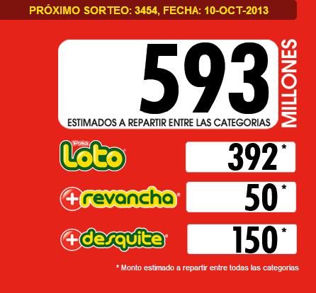 pozo-loto-3454