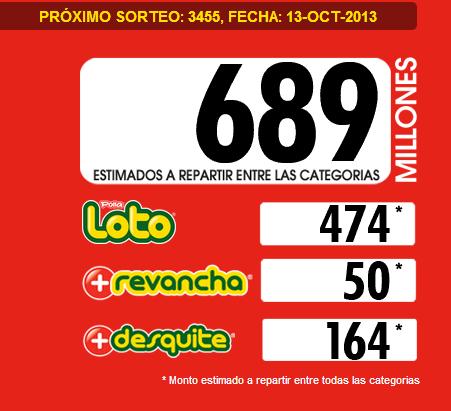 pozo-loto-3455