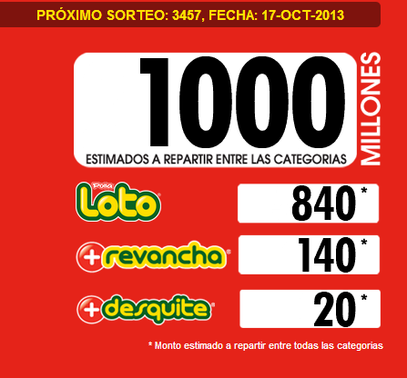 pozo-loto-3457