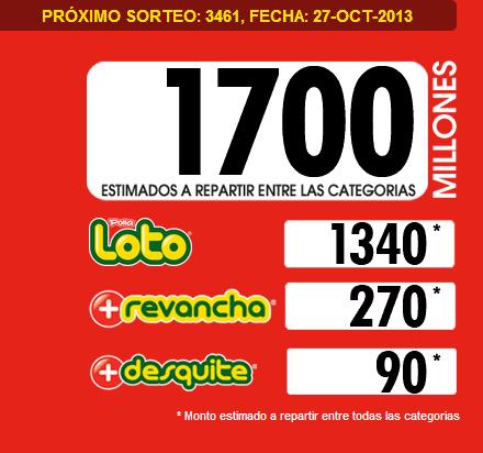 pozo-loto-3461