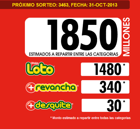 pozo-loto-3463